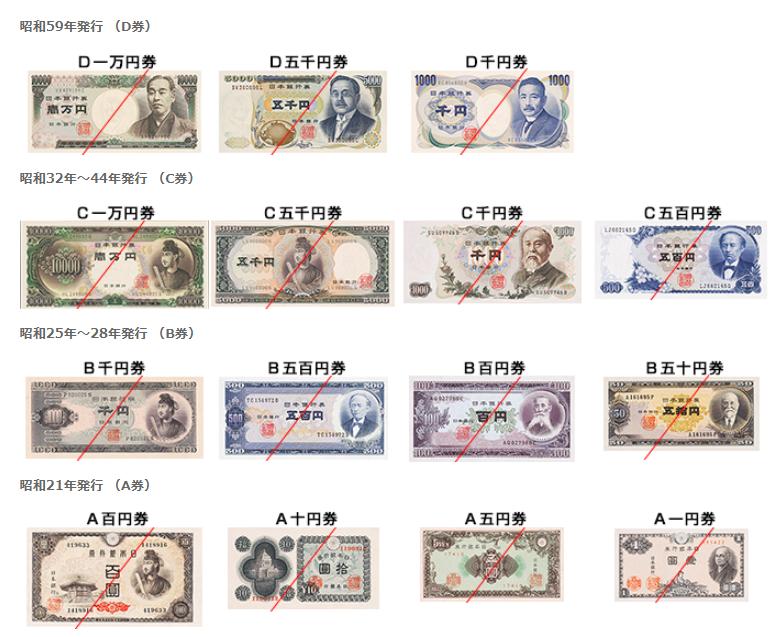 紙幣の変遷