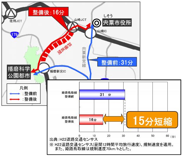 姫路鳥取線のイメージ図