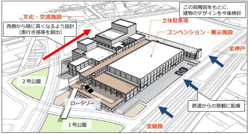 姫路文化コンベンションセンター設計イメージ図