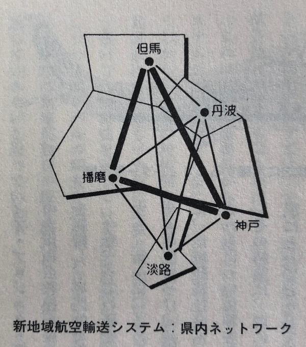 兵庫県空港ネットワークのイメージ図
