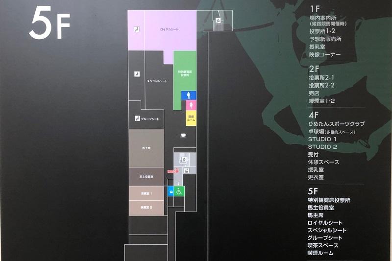 姫路競馬場5階の案内板