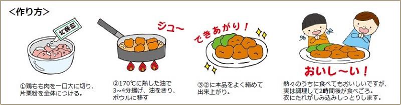 鶏肉のレモン漬けのたれの作り方